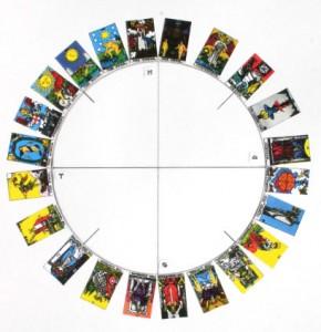 Tarot Wheel